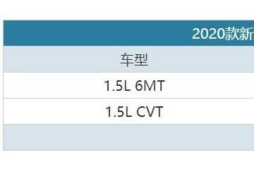 价格门槛更低了2020款本田缤智售12.78万起